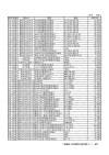 2015 기타물건 시가표준액 조정기준1