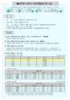 민선4기 도지사 공약 2009 상반기 추진상황