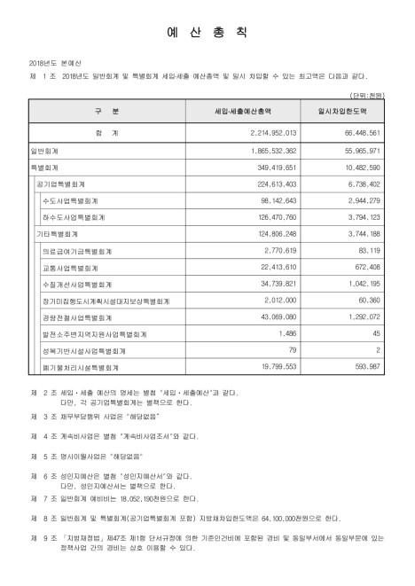 2018 용인시 세입세출 예산서