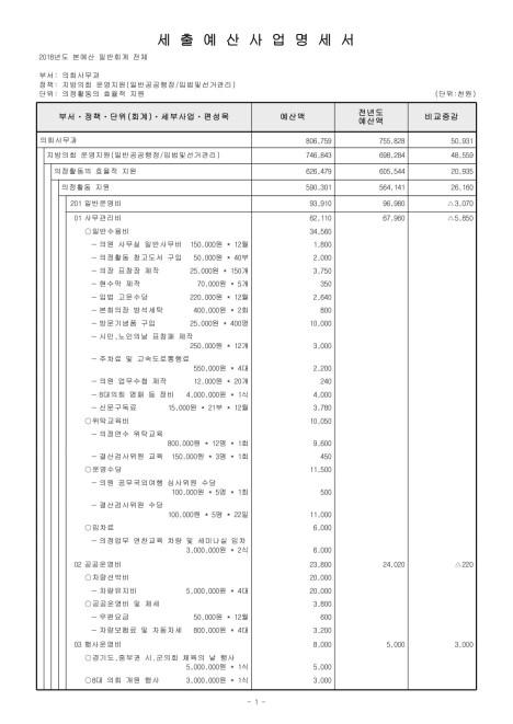 2018 의왕시 세입세출 예산서