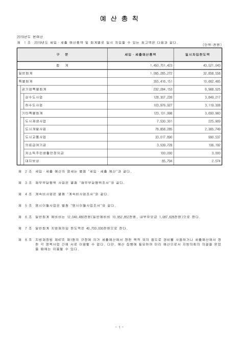 2019 안양시 세입세출 예산서