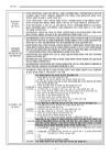 2021 토지 관련 주요법령 해설